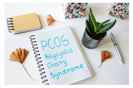 Polycystic Ovarian Syndrome (PCOS)